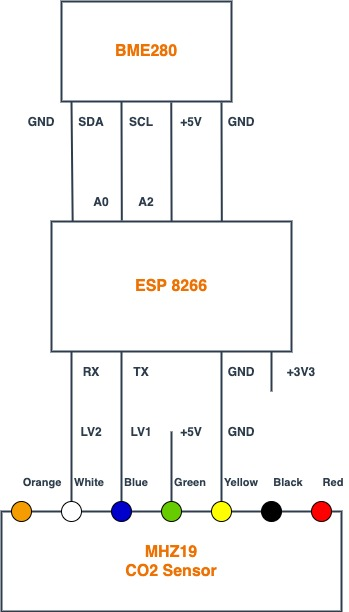 Wiring diagram for sensors to the ESP8266