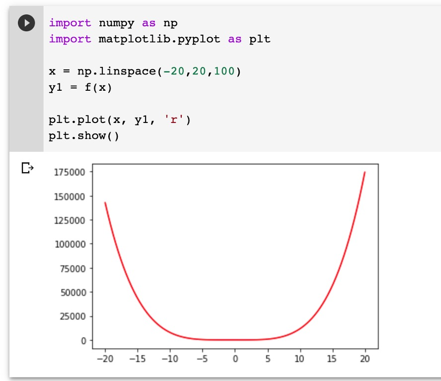 optimize function in Python-6